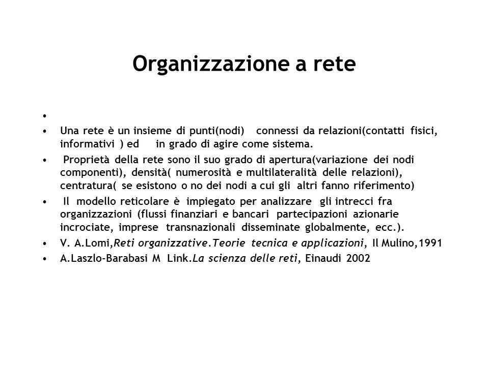 Organizzazione a rete Una rete è un insieme di punti(nodi) connessi da relazioni(contatti fisici, informativi ) ed in grado di agire come sistema. Pro