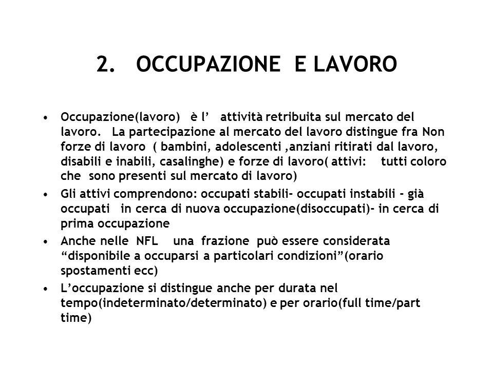 2. OCCUPAZIONE E LAVORO Occupazione(lavoro) è l attività retribuita sul mercato del lavoro. La partecipazione al mercato del lavoro distingue fra Non