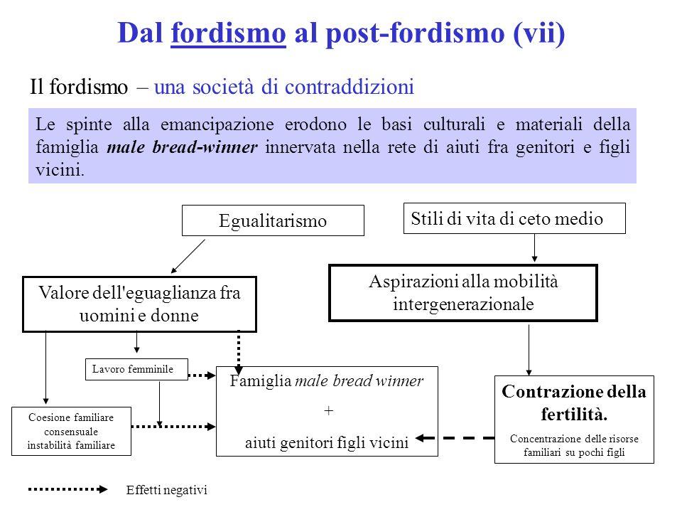 Dal fordismo al post-fordismo (vii) Il fordismo – una società di contraddizioni Le spinte alla emancipazione erodono le basi culturali e materiali del