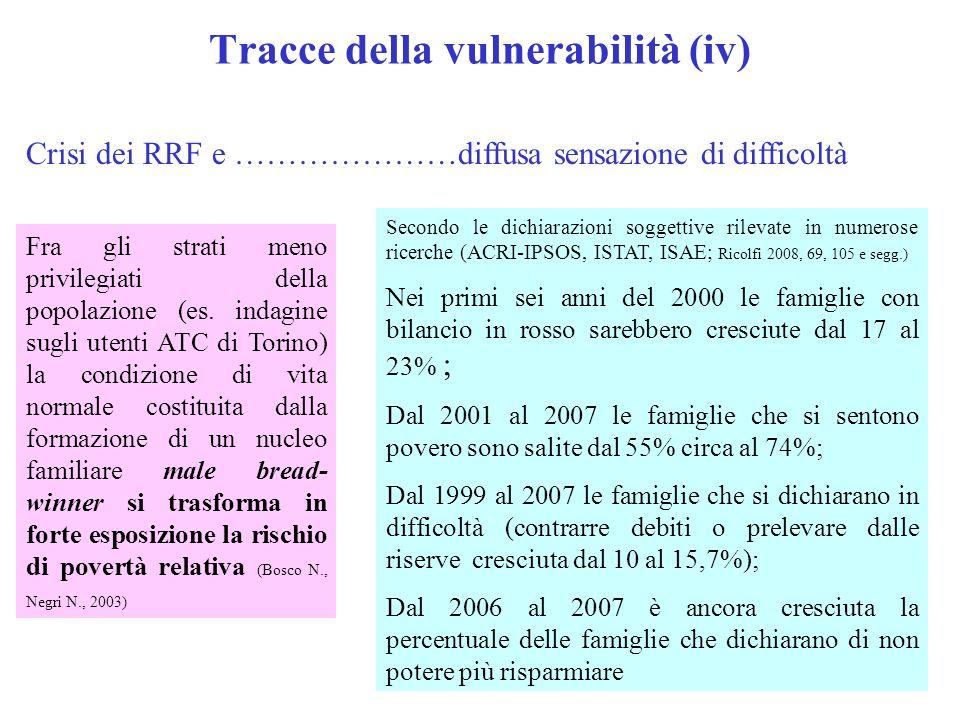 Tracce della vulnerabilità (iv) Crisi dei RRF e …………………diffusa sensazione di difficoltà Fra gli strati meno privilegiati della popolazione (es. indagi