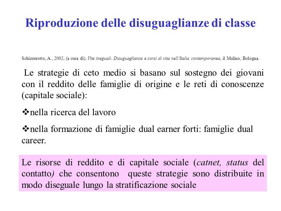 Riproduzione delle disuguaglianze di classe Schizzerotto, A., 2002, (a cura di), Vite ineguali. Disuguaglianze e corsi di vita nellItalia contemporane