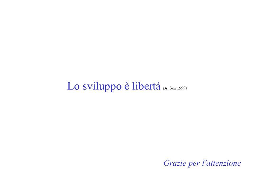 Lo sviluppo è libertà (A. Sen 1999) Grazie per l'attenzione