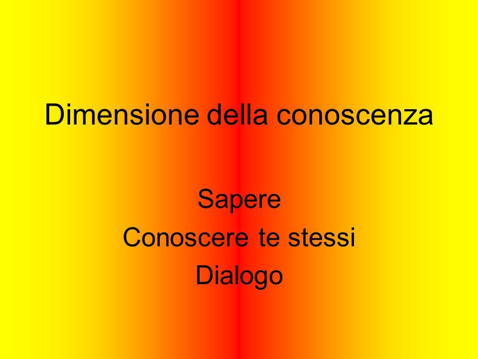 Dimensione della conoscenza Sapere Conoscere te stessi Dialogo