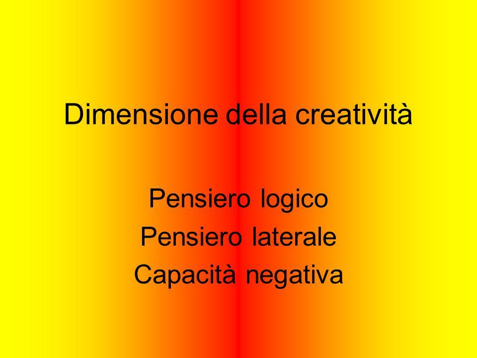 Dimensione della creatività Pensiero logico Pensiero laterale Capacità negativa