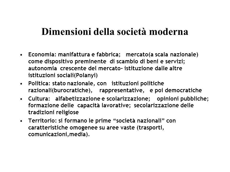 Dimensioni della società moderna Economia: manifattura e fabbrica; mercato(a scala nazionale) come dispositivo preminente di scambio di beni e servizi