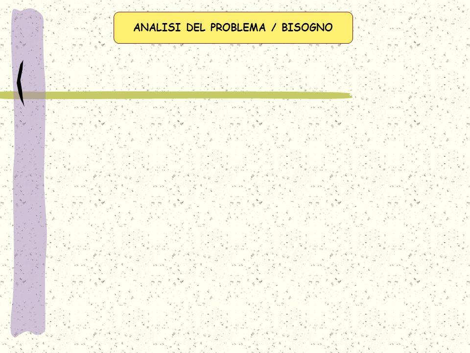 ANALISI DEL PROBLEMA / BISOGNO