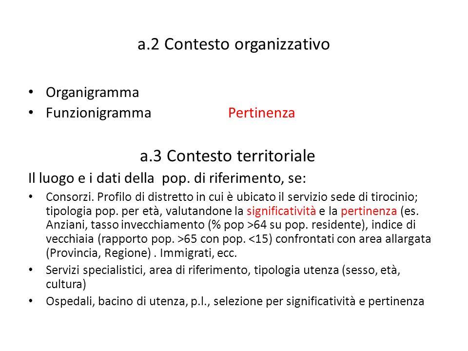 a.2 Contesto organizzativo Organigramma Funzionigramma Pertinenza a.3 Contesto territoriale Il luogo e i dati della pop. di riferimento, se: Consorzi.