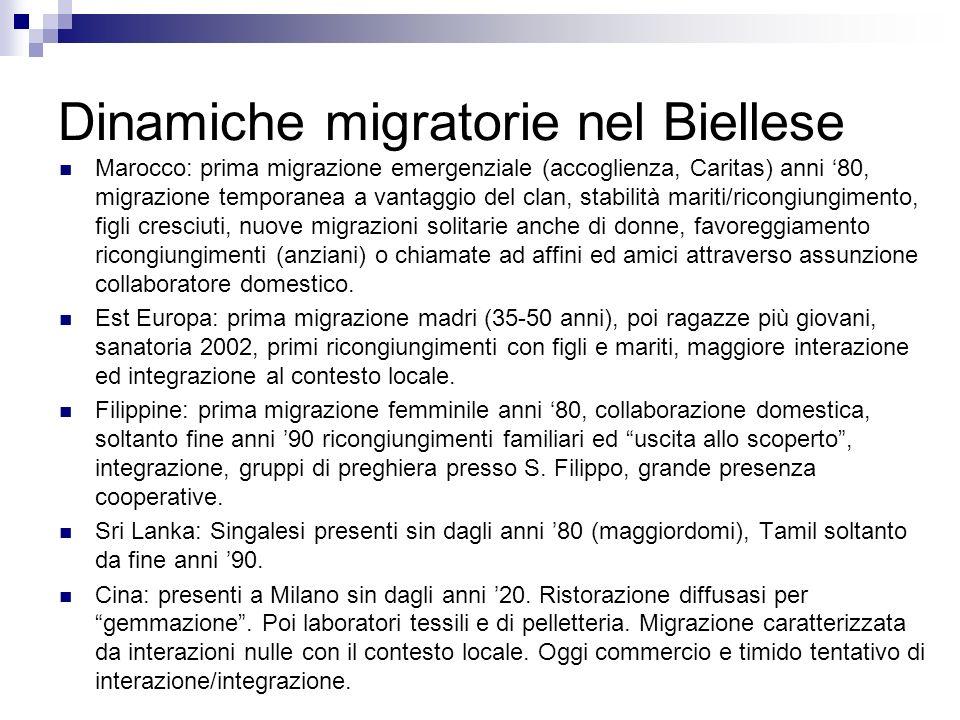 Dinamiche migratorie nel Biellese Marocco: prima migrazione emergenziale (accoglienza, Caritas) anni 80, migrazione temporanea a vantaggio del clan, s