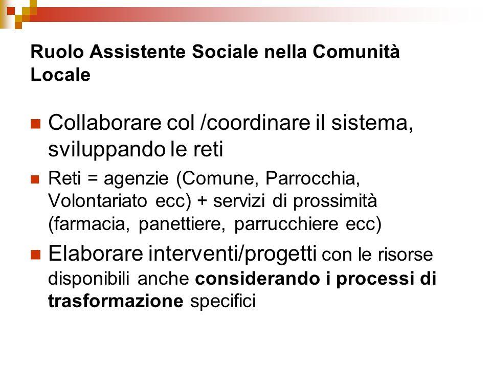 Ruolo Assistente Sociale nella Comunità Locale Collaborare col /coordinare il sistema, sviluppando le reti Reti = agenzie (Comune, Parrocchia, Volonta