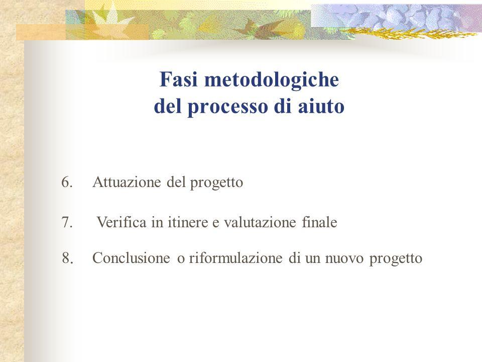 Fasi metodologiche del processo di aiuto 6.Attuazione del progetto 7.Verifica in itinere e valutazione finale 8. Conclusione o riformulazione di un nu