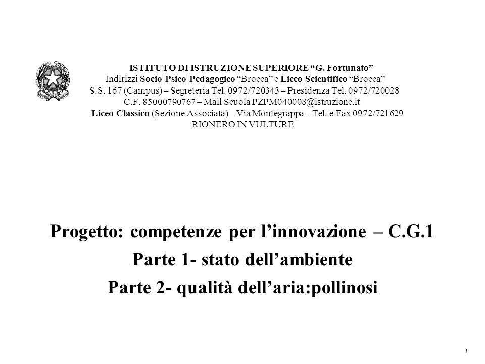 1 Progetto: competenze per linnovazione – C.G.1 Parte 1- stato dellambiente Parte 2- qualità dellaria:pollinosi ISTITUTO DI ISTRUZIONE SUPERIORE G. Fo