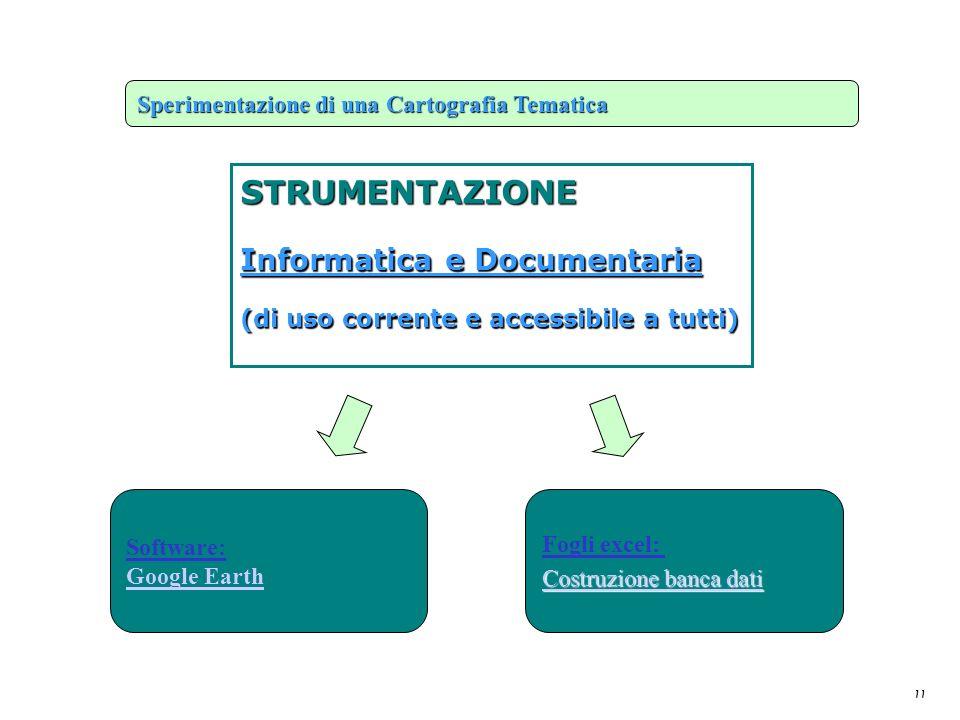 11 Sperimentazione di una Cartografia Tematica STRUMENTAZIONE Informatica e Documentaria (di uso corrente e accessibile a tutti) Software: Google Eart