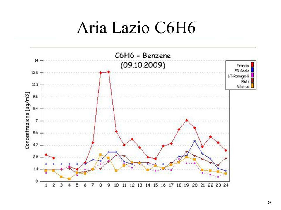 36 Aria Lazio C6H6