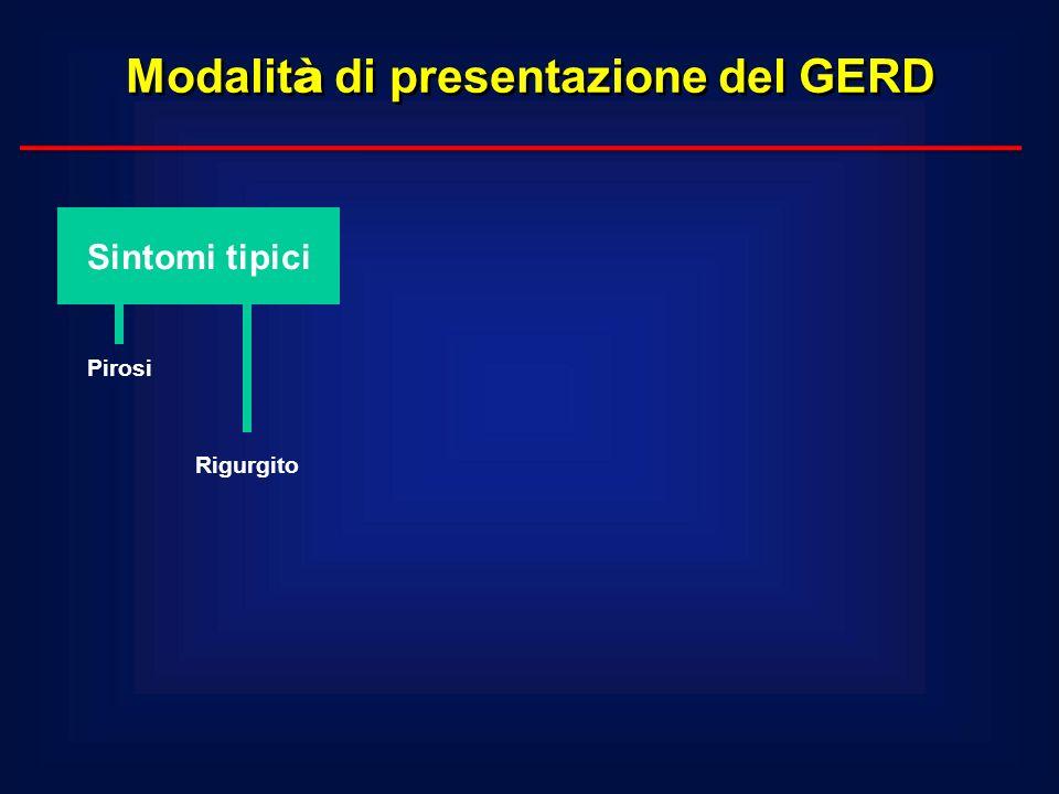 Sintomi tipici Pirosi Rigurgito Modalit à di presentazione del GERD