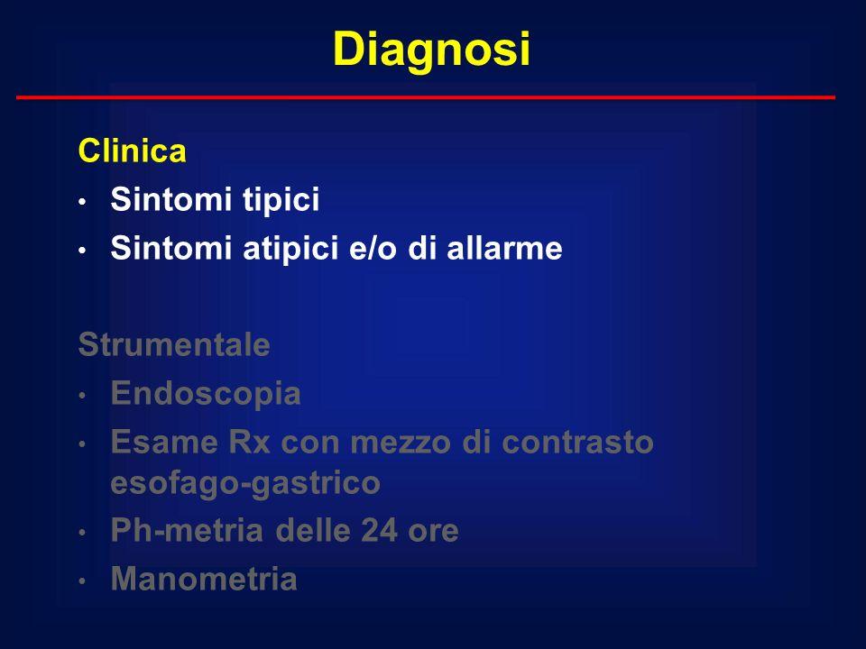 Diagnosi Clinica Sintomi tipici Sintomi atipici e/o di allarme Strumentale Endoscopia Esame Rx con mezzo di contrasto esofago-gastrico Ph-metria delle