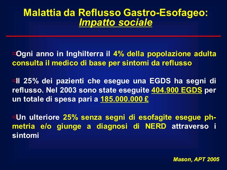 Malattia da Reflusso Gastro-Esofageo: Impatto sociale Ogni anno in Inghilterra il 4% della popolazione adulta consulta il medico di base per sintomi d