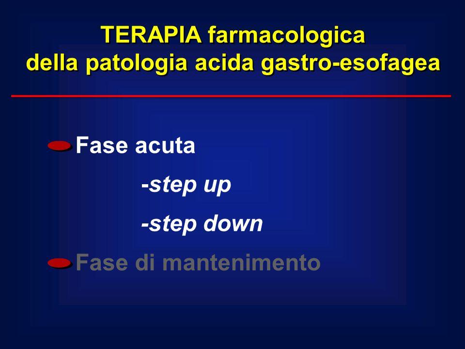 Fase acuta -step up -step down Fase di mantenimento TERAPIA farmacologica della patologia acida gastro-esofagea TERAPIA farmacologica della patologia