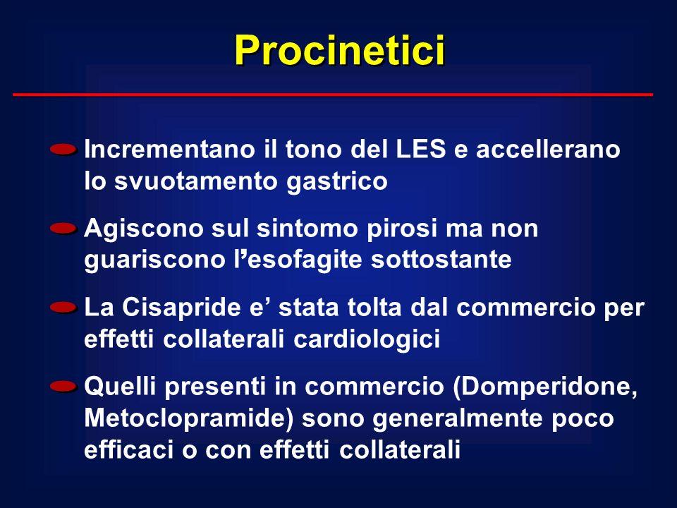 Incrementano il tono del LES e accellerano lo svuotamento gastrico Agiscono sul sintomo pirosi ma non guariscono l esofagite sottostante La Cisapride