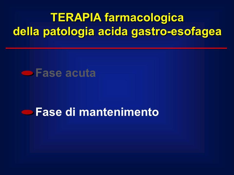 Fase acuta Fase di mantenimento TERAPIA farmacologica della patologia acida gastro-esofagea TERAPIA farmacologica della patologia acida gastro-esofage