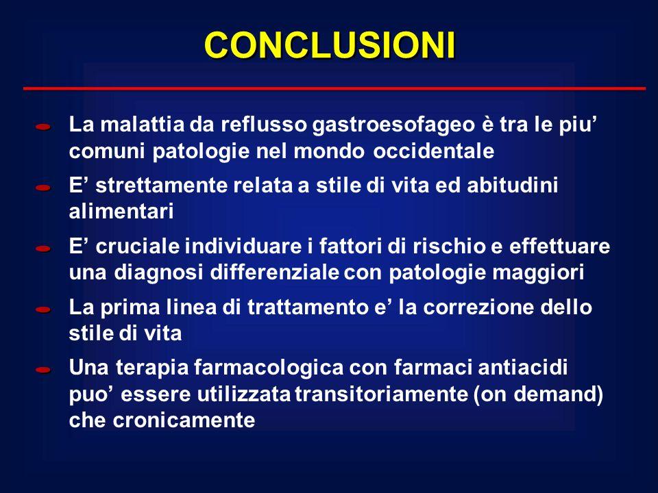 La malattia da reflusso gastroesofageo è tra le piu comuni patologie nel mondo occidentale E strettamente relata a stile di vita ed abitudini alimenta