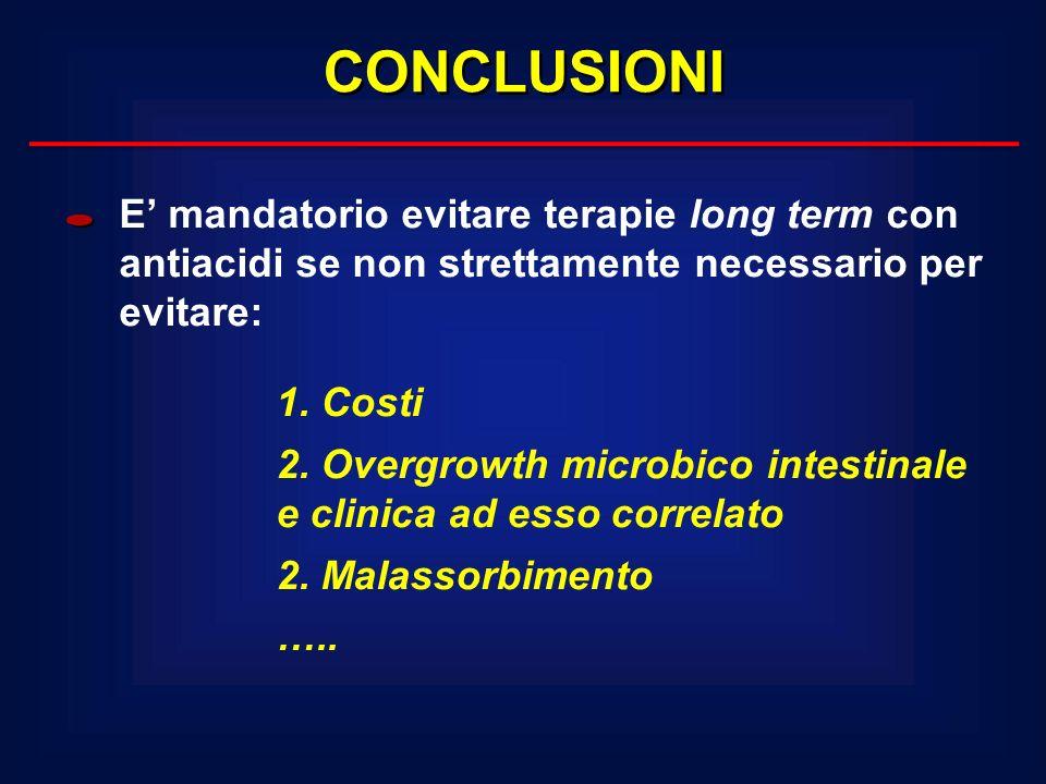 E mandatorio evitare terapie long term con antiacidi se non strettamente necessario per evitare: 1. Costi 2. Overgrowth microbico intestinale e clinic