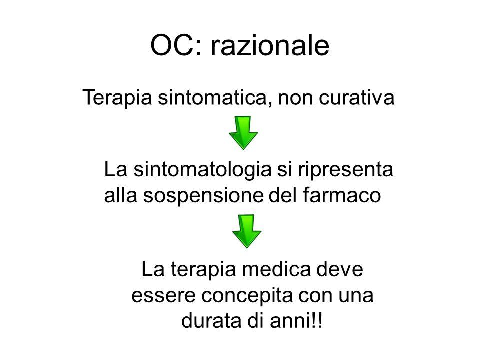 Terapia sintomatica, non curativa OC: razionale La sintomatologia si ripresenta alla sospensione del farmaco La terapia medica deve essere concepita c