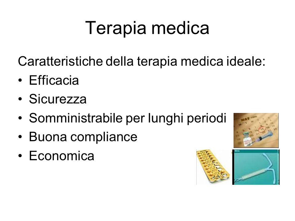 Terapia medica Caratteristiche della terapia medica ideale: Efficacia Sicurezza Somministrabile per lunghi periodi Buona compliance Economica