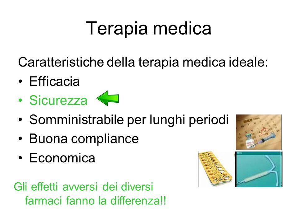 Terapia medica Caratteristiche della terapia medica ideale: Efficacia Sicurezza Somministrabile per lunghi periodi Buona compliance Economica Gli effe
