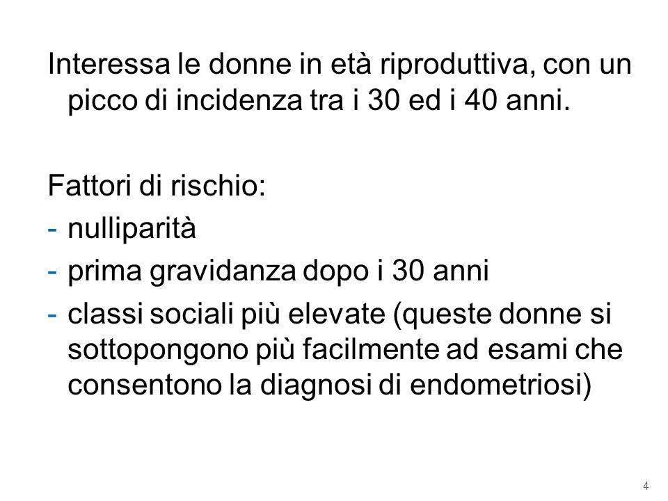 4 Interessa le donne in età riproduttiva, con un picco di incidenza tra i 30 ed i 40 anni. Fattori di rischio: -nulliparità -prima gravidanza dopo i 3