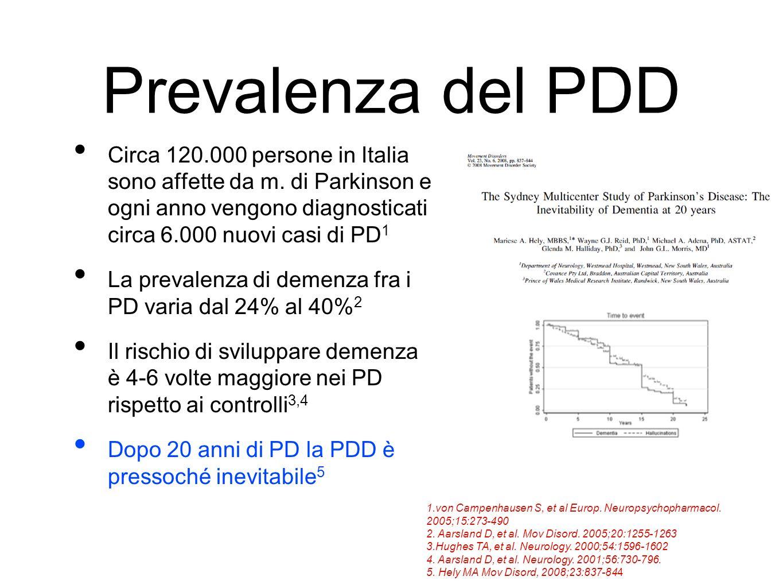 Prevalenza del PDD Circa 120.000 persone in Italia sono affette da m. di Parkinson e ogni anno vengono diagnosticati circa 6.000 nuovi casi di PD 1 La