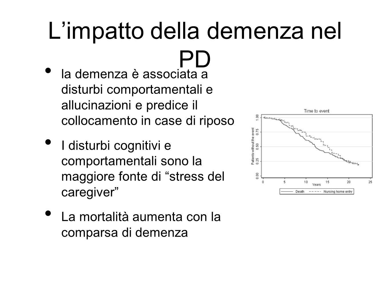 Limpatto della demenza nel PD la demenza è associata a disturbi comportamentali e allucinazioni e predice il collocamento in case di riposo I disturbi