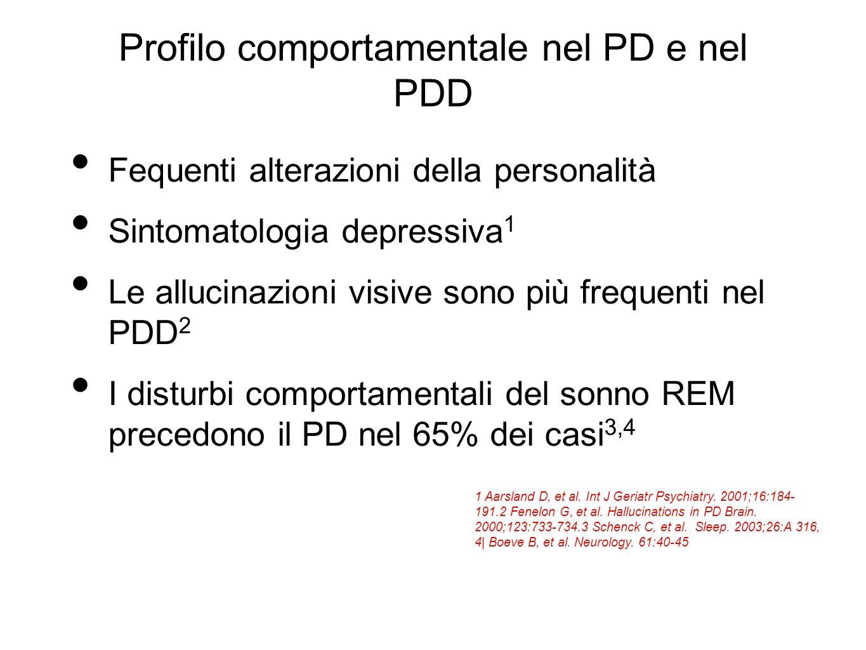 Profilo comportamentale nel PD e nel PDD Fequenti alterazioni della personalità Sintomatologia depressiva 1 Le allucinazioni visive sono più frequenti