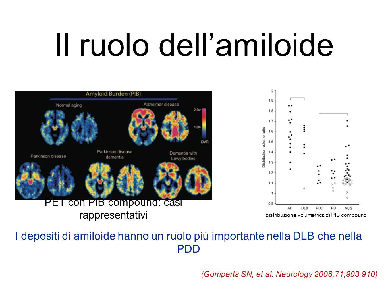 Il ruolo dellamiloide PET con PIB compound: casi rappresentativi (Gomperts SN, et al. Neurology 2008;71;903-910) I depositi di amiloide hanno un ruolo