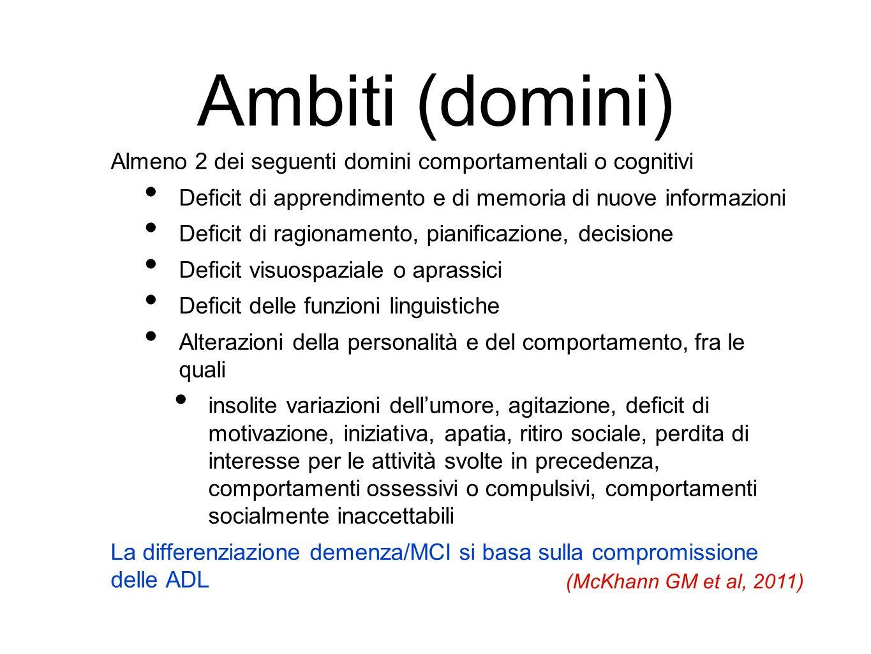 Ambiti (domini) Almeno 2 dei seguenti domini comportamentali o cognitivi Deficit di apprendimento e di memoria di nuove informazioni Deficit di ragion