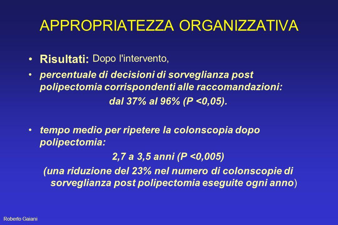 APPROPRIATEZZA ORGANIZZATIVA Risultati: Dopo l'intervento, percentuale di decisioni di sorveglianza post polipectomia corrispondenti alle raccomandazi