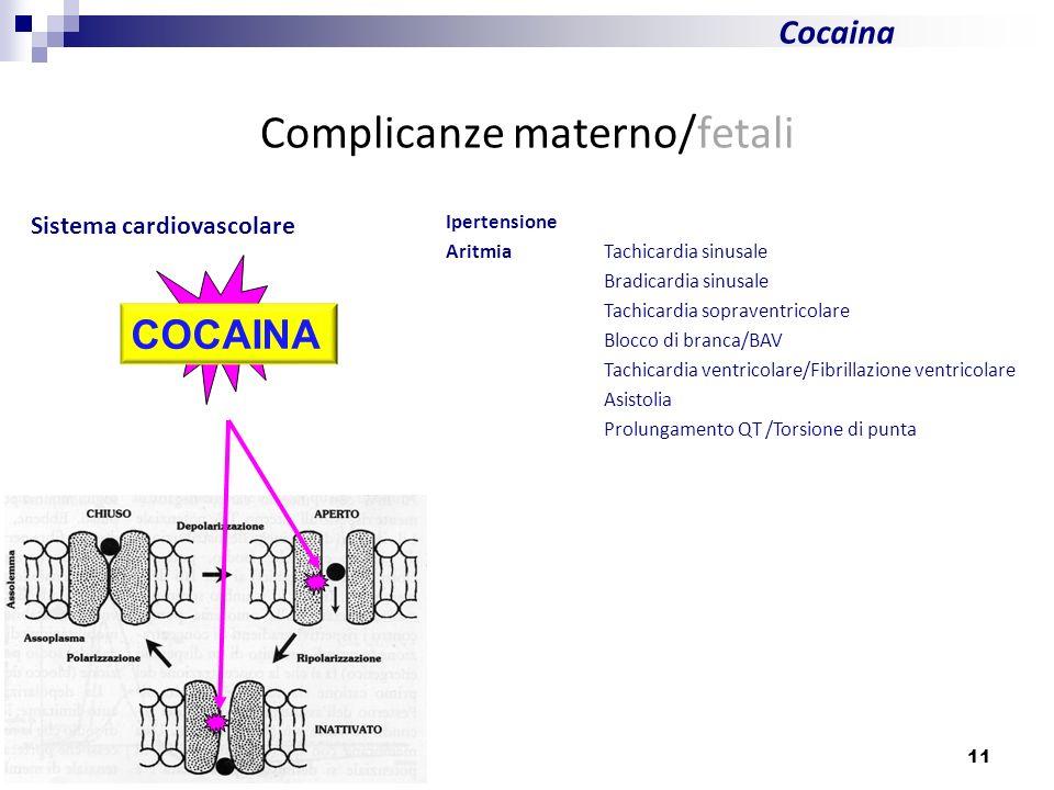 11 Cocaina Complicanze materno/fetali Sistema cardiovascolare Ipertensione Aritmia Tachicardia sinusale Bradicardia sinusale Tachicardia sopraventrico