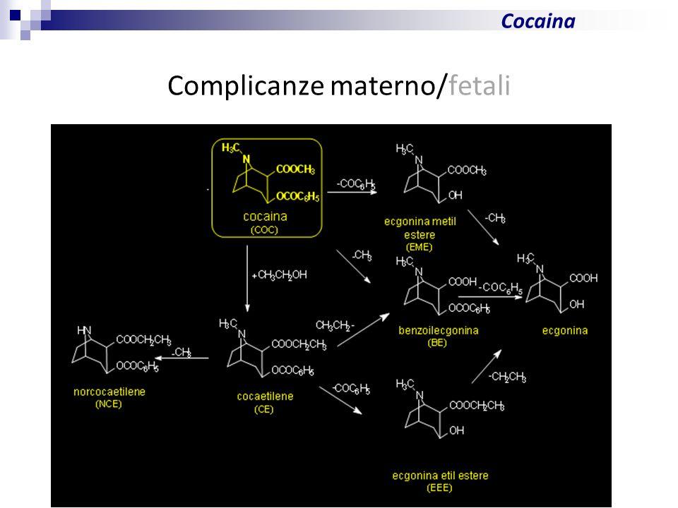 Cocaina Complicanze materno/fetali