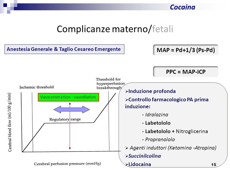 15 Cocaina Complicanze materno/fetali Anestesia Generale & Taglio Cesareo Emergente MAP = Pd+1/3 (Ps-Pd) Vasoconstriction - vasodilation PPC = MAP-ICP