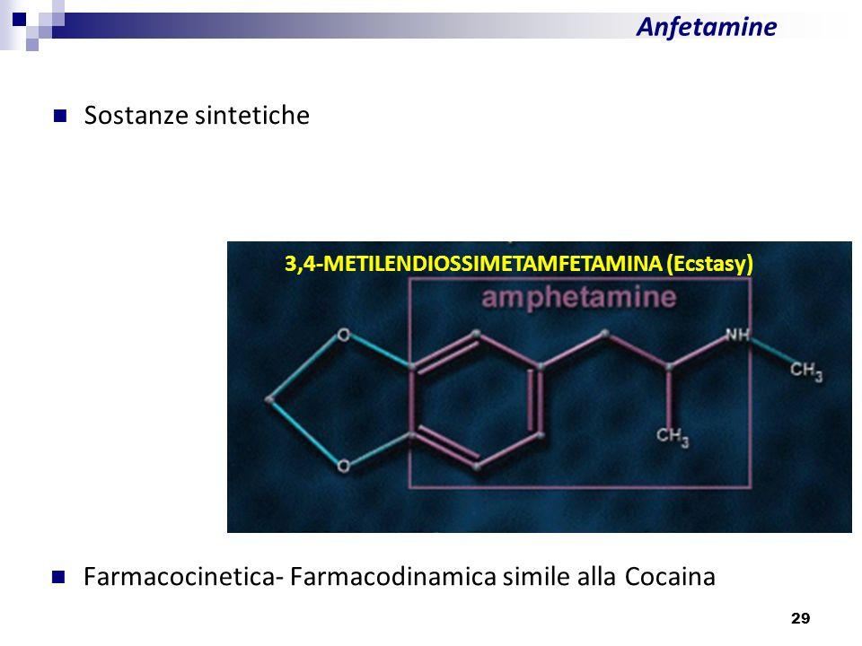 29 Anfetamine Sostanze sintetiche 3,4-METILENDIOSSIMETAMFETAMINA (Ecstasy) Farmacocinetica- Farmacodinamica simile alla Cocaina