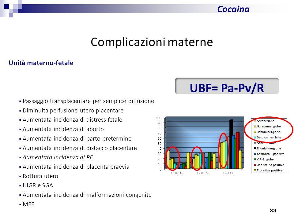 33 Cocaina Complicazioni materne Unità materno-fetale Passaggio transplacentare per semplice diffusione Diminuita perfusione utero-placentare Aumentat