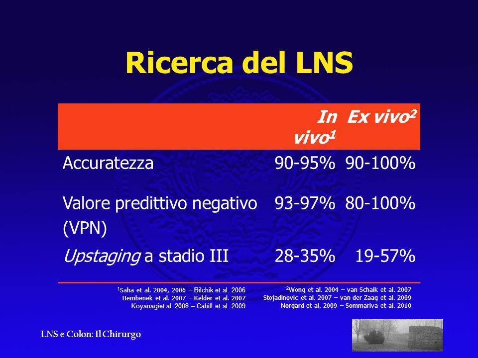LNS e Colon: Il Chirurgo Ricerca del LNS In vivo 1 Ex vivo 2 Accuratezza90-95%90-100% Valore predittivo negativo (VPN) 93-97%80-100% Upstaging a stadi
