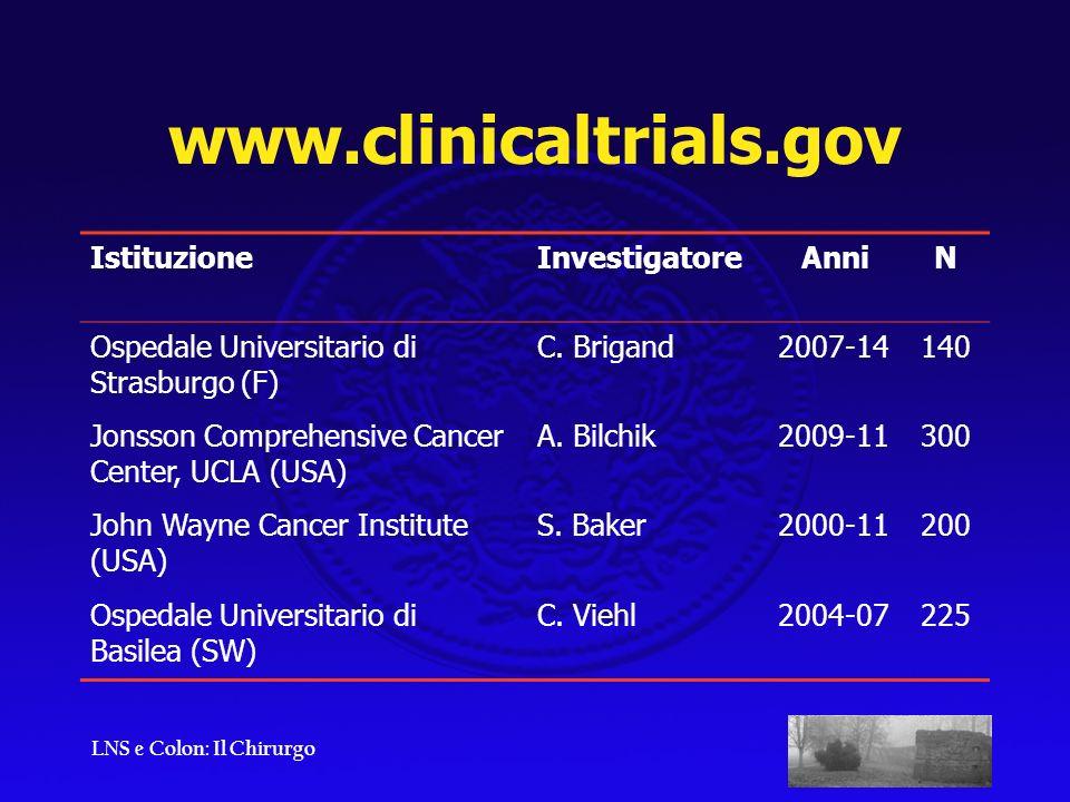LNS e Colon: Il Chirurgo www.clinicaltrials.gov IstituzioneInvestigatoreAnniN Ospedale Universitario di Strasburgo (F) C. Brigand2007-14140 Jonsson Co