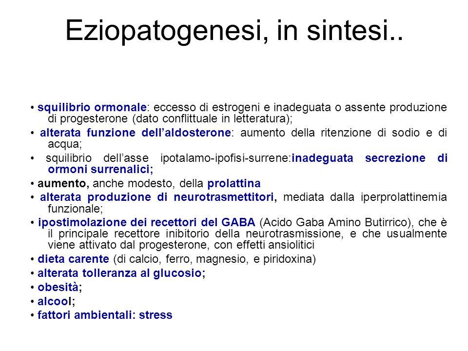 Eziopatogenesi, in sintesi.. squilibrio ormonale: eccesso di estrogeni e inadeguata o assente produzione di progesterone (dato conflittuale in lettera