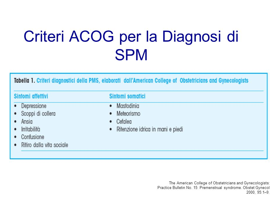 Criteri ACOG per la Diagnosi di SPM The American College of Obstetricians and Gynecologists: Practice Bulletin No. 15: Premenstrual syndrome. Obstet G