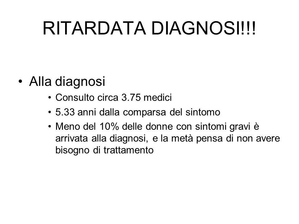 RITARDATA DIAGNOSI!!! Alla diagnosi Consulto circa 3.75 medici 5.33 anni dalla comparsa del sintomo Meno del 10% delle donne con sintomi gravi è arriv