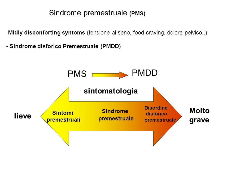 Sintomi premestruali Sindrome premestruale Disordine disforico premestruale sintomatologia lieve Molto grave PMS PMDD -Midly disconforting syntoms (te