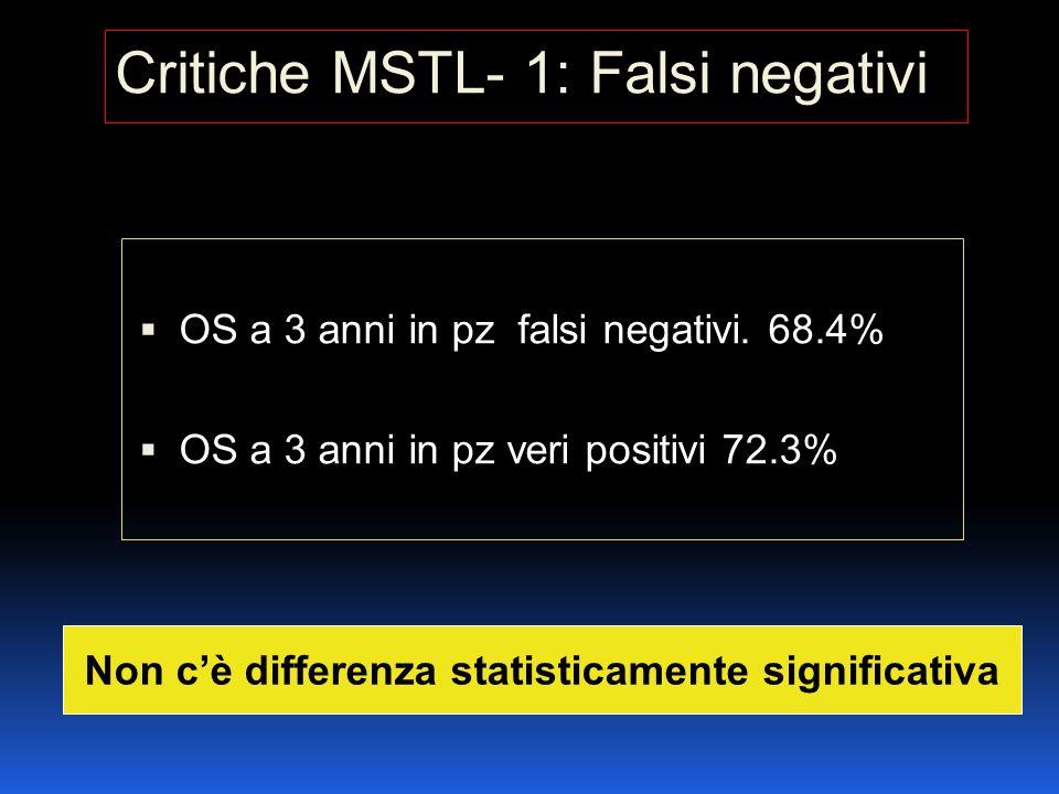 OS a 3 anni in pz falsi negativi. 68.4% OS a 3 anni in pz veri positivi 72.3% Non cè differenza statisticamente significativa Critiche MSTL- 1: Falsi