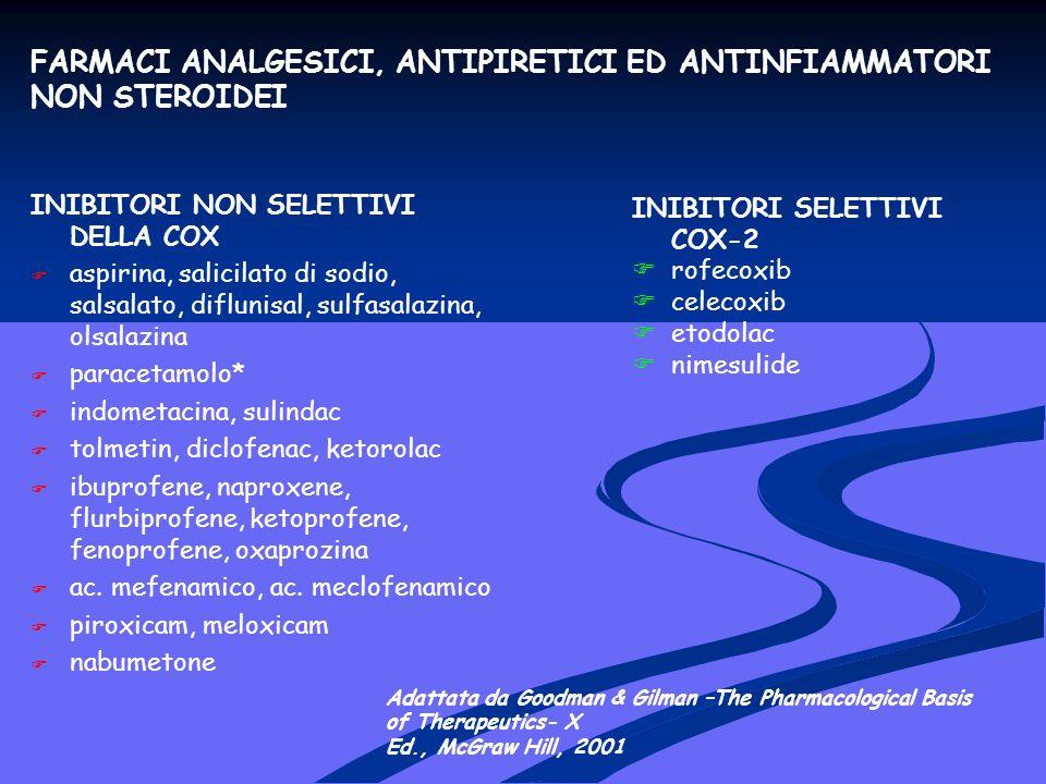 FARMACI ANALGESICI, ANTIPIRETICI ED ANTINFIAMMATORI NON STEROIDEI INIBITORI NON SELETTIVI DELLA COX aspirina, salicilato di sodio, salsalato, diflunisal, sulfasalazina, olsalazina paracetamolo* indometacina, sulindac tolmetin, diclofenac, ketorolac ibuprofene, naproxene, flurbiprofene, ketoprofene, fenoprofene, oxaprozina ac.