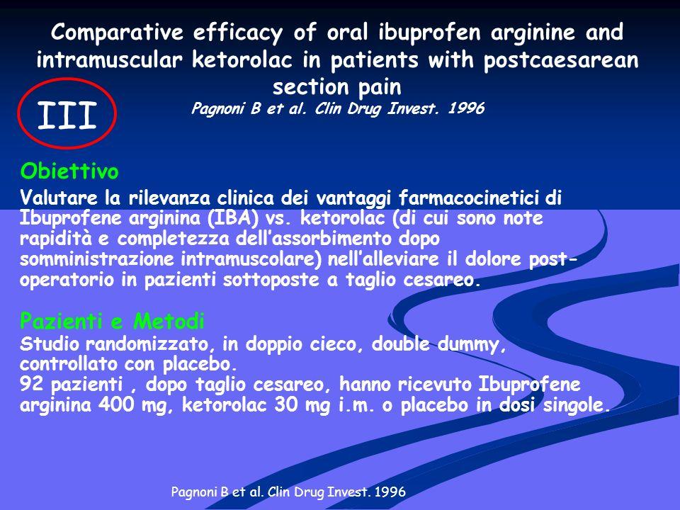 Obiettivo Valutare la rilevanza clinica dei vantaggi farmacocinetici di Ibuprofene arginina (IBA) vs.