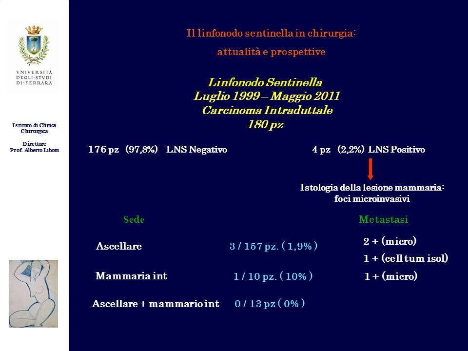 Istituto di Clinica Chirurgica Direttore Prof. Alberto Liboni Il linfonodo sentinella in chirurgia: attualità e prospettive Linfonodo Sentinella Lugli